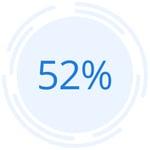 52 percent