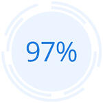 9& statistic