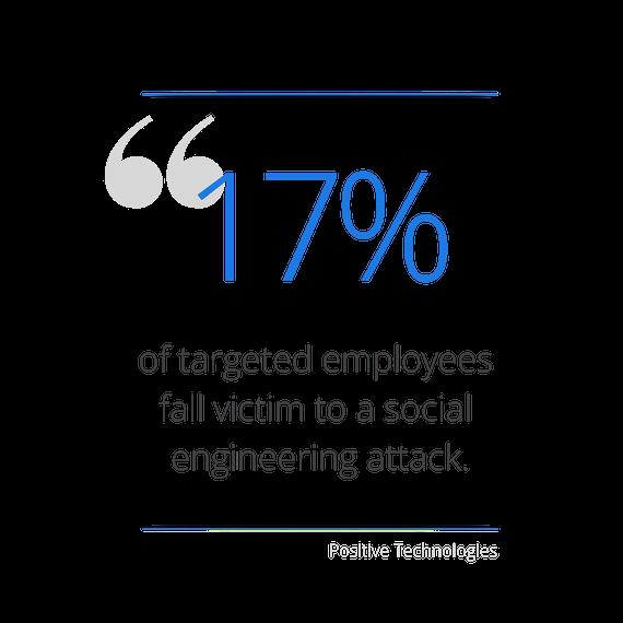 Social engineering statistic.